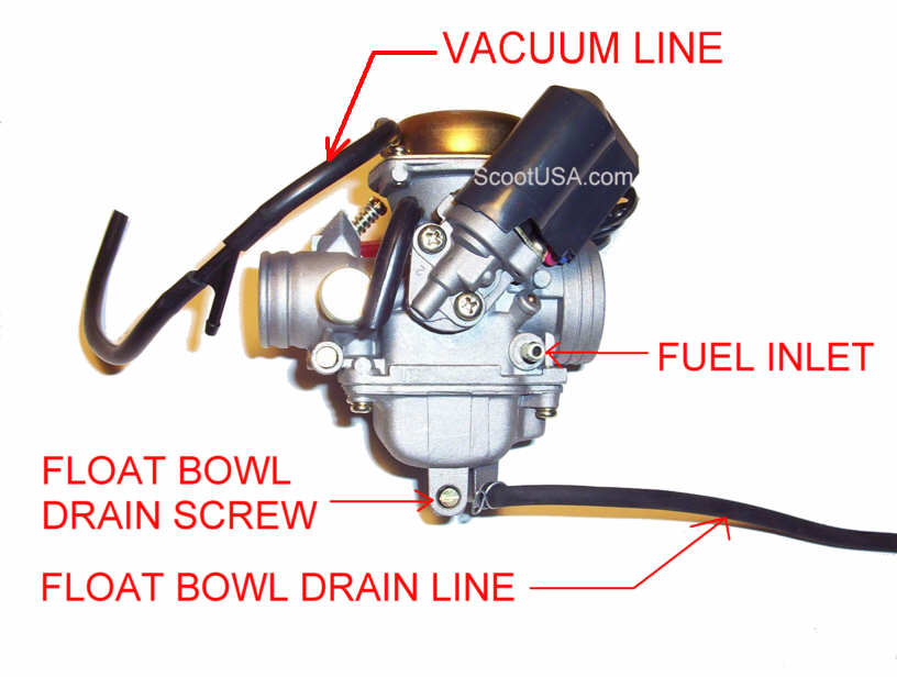 Basics Of Carburetor on 50cc scooter 2 stroke ignition wiring diagram